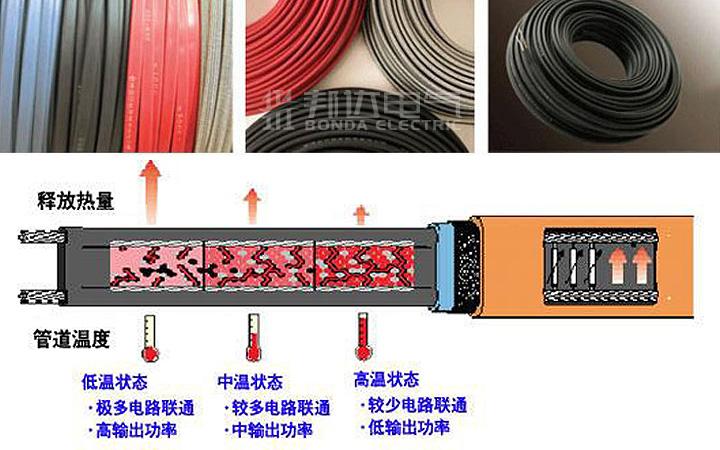 水管保温自限温电伴热